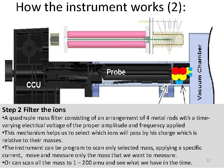 How the instrument works (2): Step 2 Filter the ions • A quadruple mass