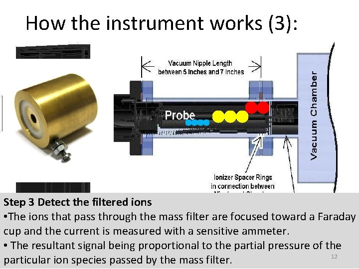 How the instrument works (3): Step 3 Detect the filtered ions • The ions