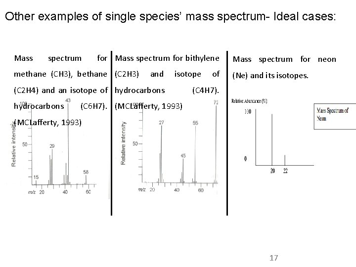 Other examples of single species' mass spectrum- Ideal cases: Mass spectrum for Mass spectrum