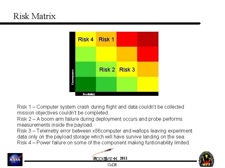 Risk Matrix Risk 4 Risk 1 Consequence Risk 2 Risk 3 Possibility Risk 1