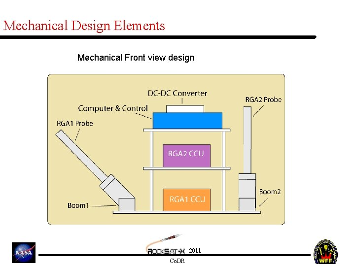 Mechanical Design Elements Mechanical Front view design 2011 Co. DR