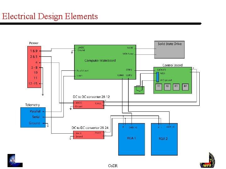 Electrical Design Elements 2011 Co. DR