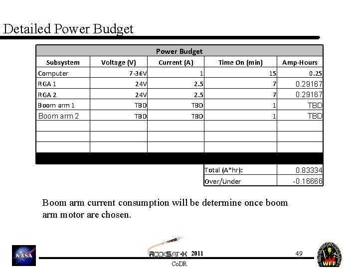 Detailed Power Budget Subsystem Computer RGA 1 RGA 2 Boom arm 1 Boom arm