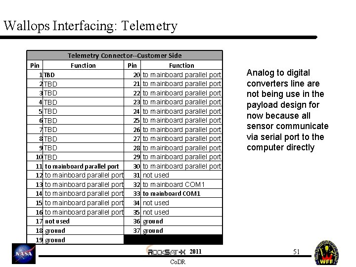 Wallops Interfacing: Telemetry Connector--Customer Side Pin Function 1 TBD 20 to mainboard parallel port