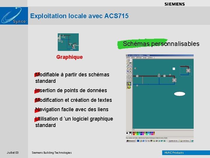 . . . . Exploitation locale avec ACS 715 Schémas personnalisables Graphique Modifiable à
