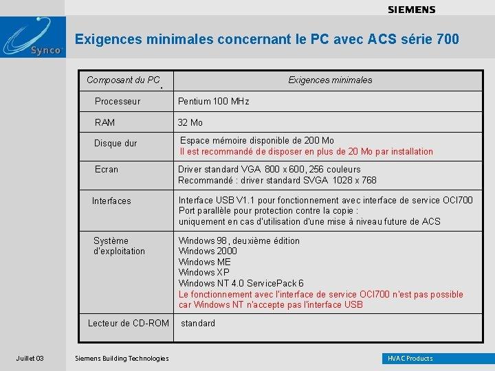 . . . . Exigences minimales concernant le PC avec ACS série 700 Composant