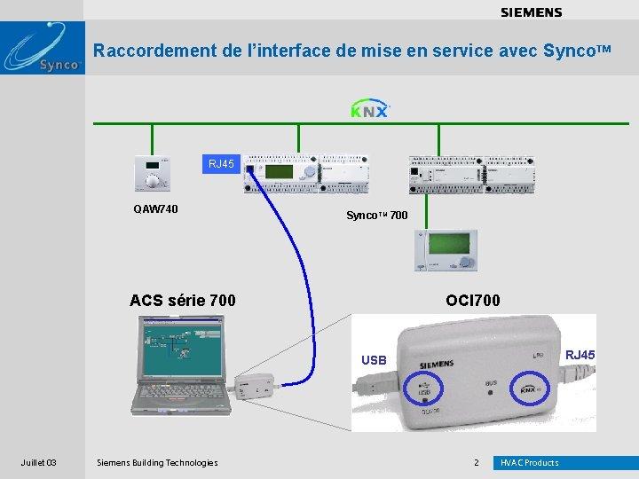 . . . . Raccordement de l'interface de mise en service avec Synco. TM