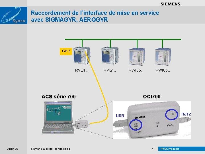 . . . . Raccordement de l'interface de mise en service avec SIGMAGYR, AEROGYR