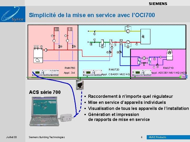 . . . . Simplicité de la mise en service avec l'OCI 700 RMH