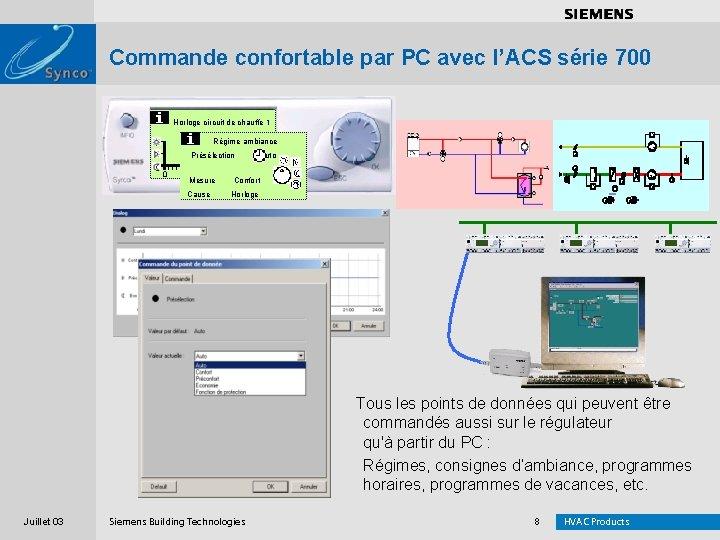 . . . . Commande confortable par PC avec l'ACS série 700 Horloge circuit