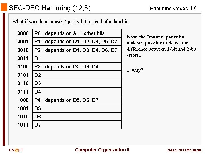 "SEC-DEC Hamming (12, 8) Hamming Codes 17 What if we add a ""master"" parity"