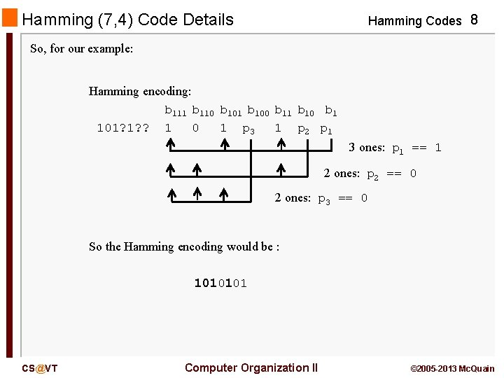 Hamming (7, 4) Code Details Hamming Codes 8 So, for our example: Hamming encoding: