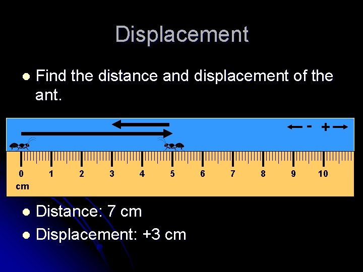 Displacement l Find the distance and displacement of the ant. - + 0 cm