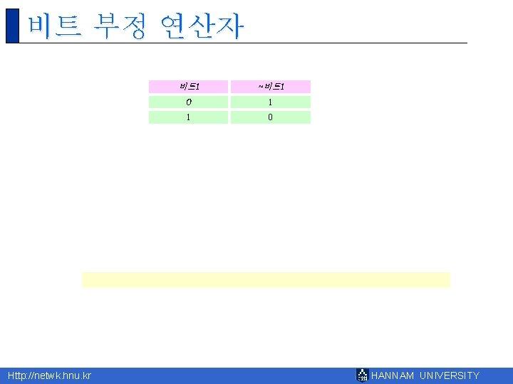 비트 부정 연산자 Http: //netwk. hnu. kr 비트 1 ~비트 1 0 1 1