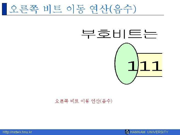오른쪽 비트 이동 연산(음수) Http: //netwk. hnu. kr HANNAM UNIVERSITY