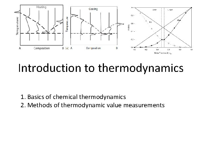 Introduction to thermodynamics 1. Basics of chemical thermodynamics 2. Methods of thermodynamic value measurements