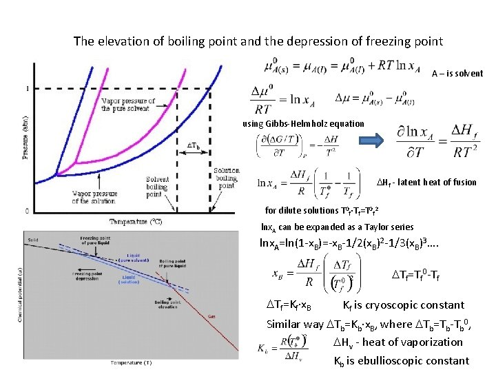 The elevation of boiling point and the depression of freezing point A – is