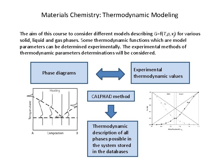 Materials Chemistry: Thermodynamic Modeling The aim of this course to consider different models describing