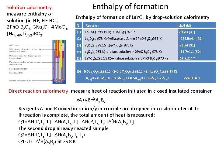 Solution calorimetry: measure enthalpy of solution (in HF, HF-HCl, 2 Pb. O∙B 2 O