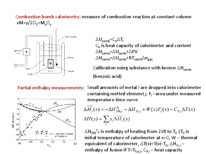 Combustion bomb calorimetry: measure of combustion reaction at constant volume x. M+y/2 O 2=Mx.
