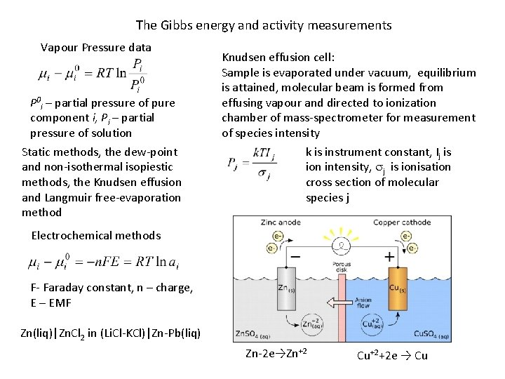 The Gibbs energy and activity measurements Vapour Pressure data P 0 i – partial