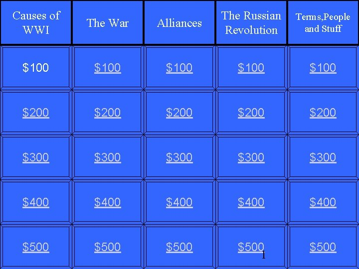 Causes of WWI Alliances The Russian Revolution The War Terms, People and Stuff $100
