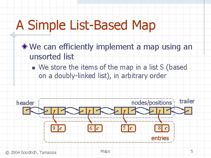 A Simple List-Based Map We can efficiently implement a map using an unsorted list