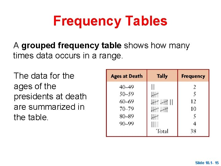 Frequency Tables A grouped frequency table shows how many times data occurs in a