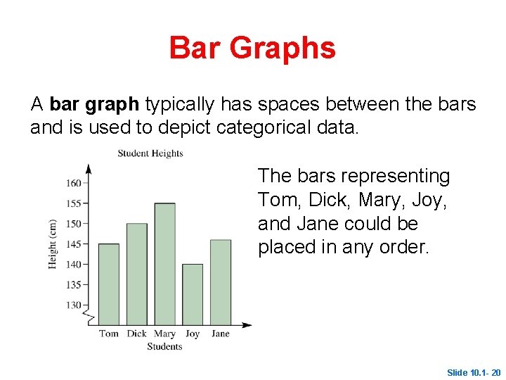 Bar Graphs A bar graph typically has spaces between the bars and is used