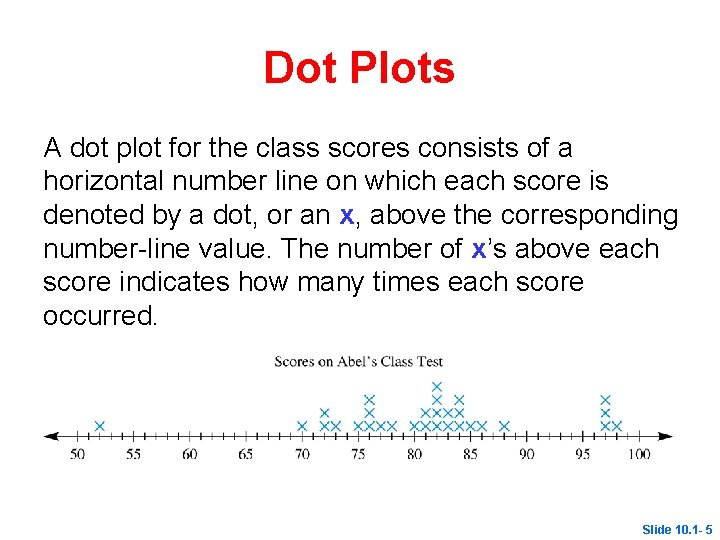 Dot Plots A dot plot for the class scores consists of a horizontal number