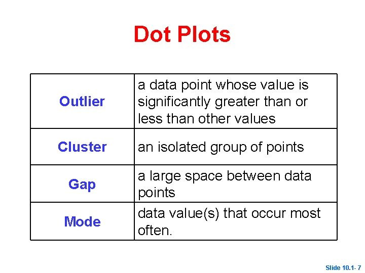 Dot Plots Outlier a data point whose value is significantly greater than or less