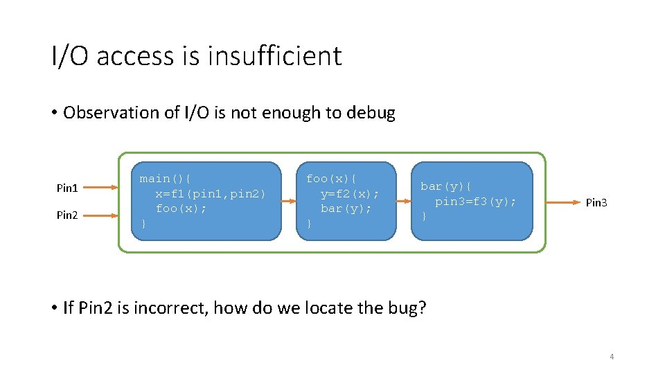 I/O access is insufficient • Observation of I/O is not enough to debug Pin
