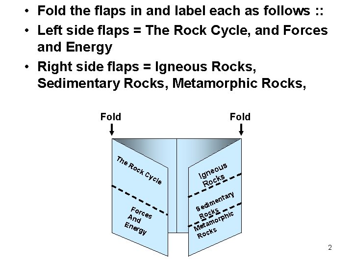 • Fold the flaps in and label each as follows : : •