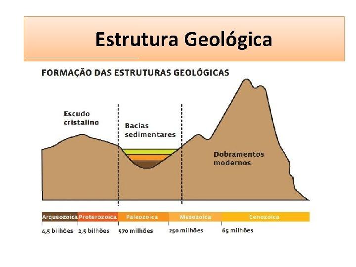 Estruturas Geológicas Estrutura Geológica
