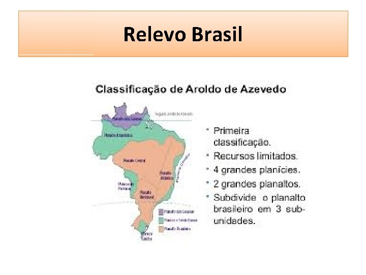Relevo Brasil