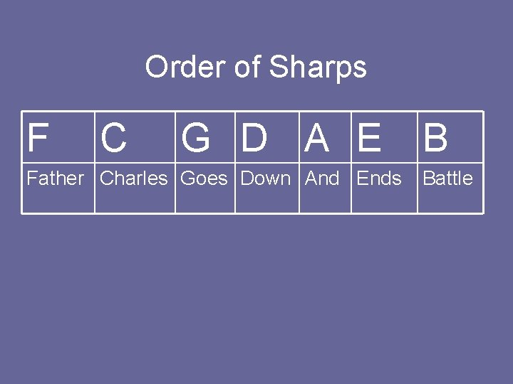 Order of Sharps F C G D A E Father Charles Goes Down And