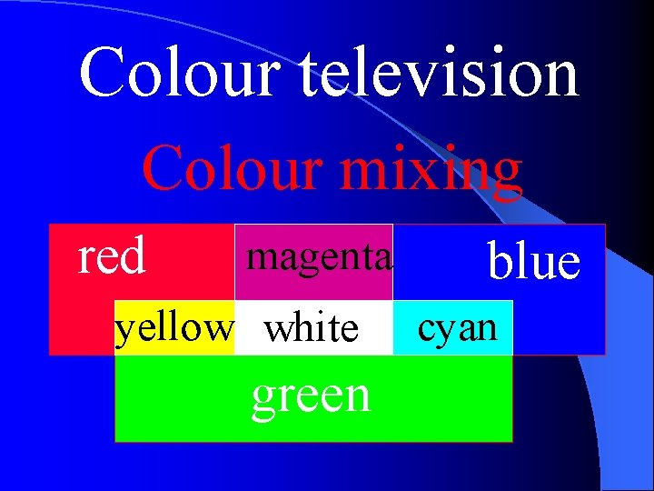 Colour television Colour mixing red magenta yellow white green blue cyan
