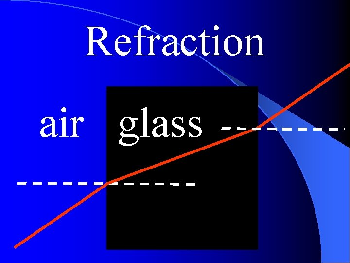 Refraction air glass
