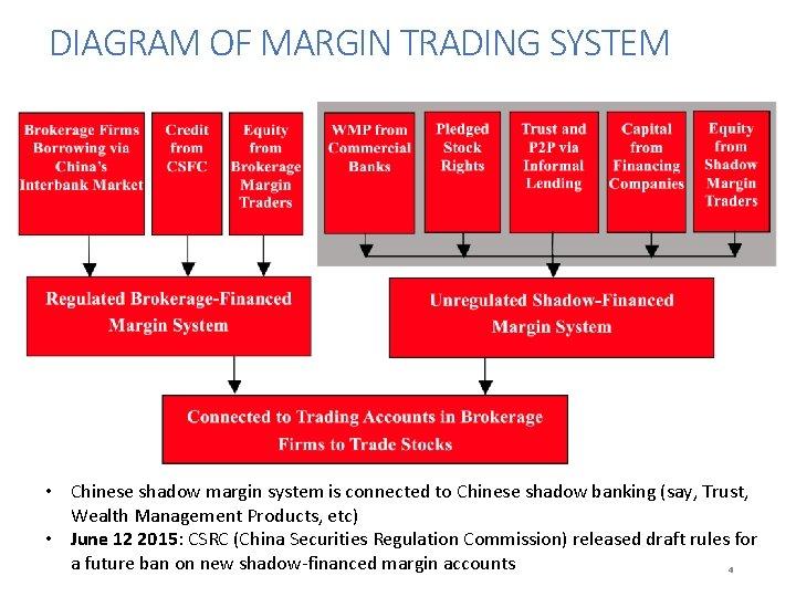 allintilte: beste broker für binäre optionen margin finance account auf chinesisch