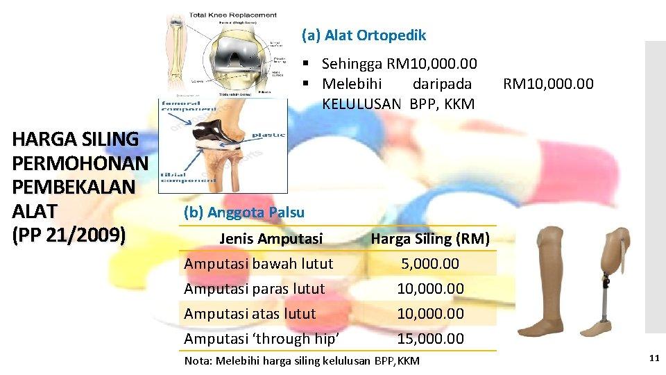 (a) Alat Ortopedik § Sehingga RM 10, 000. 00 § Melebihi daripada KELULUSAN BPP,