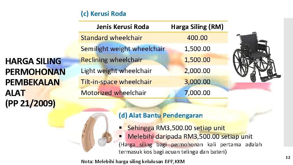 (c) Kerusi Roda HARGA SILING PERMOHONAN PEMBEKALAN ALAT (PP 21/2009) Jenis Kerusi Roda Harga