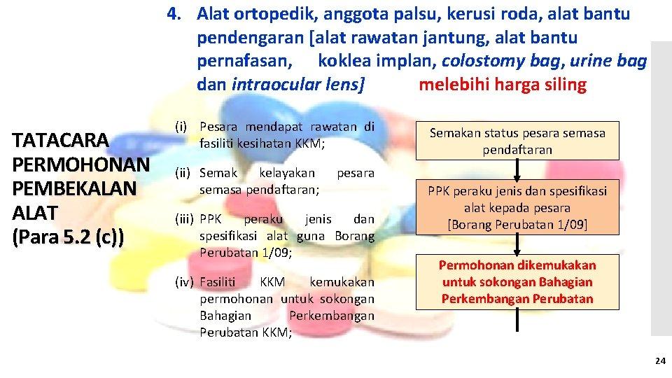 4. Alat ortopedik, anggota palsu, kerusi roda, alat bantu pendengaran [alat rawatan jantung, alat