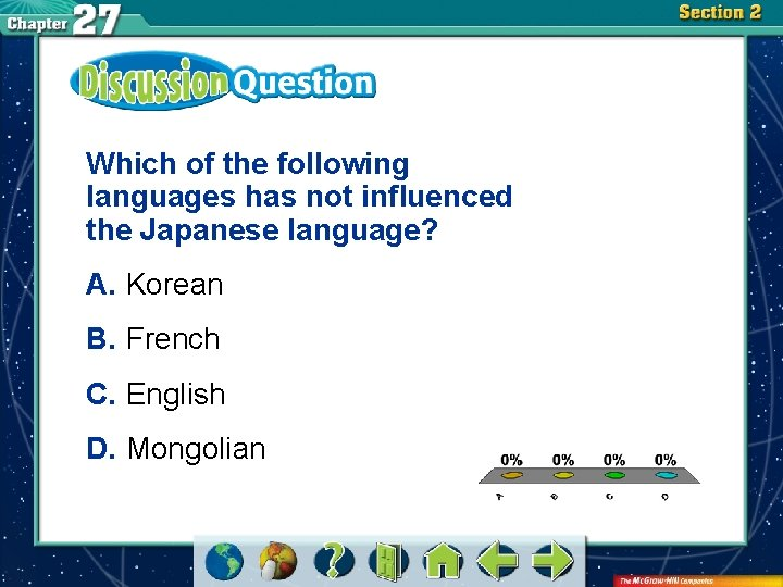 Which of the following languages has not influenced the Japanese language? A. Korean B.