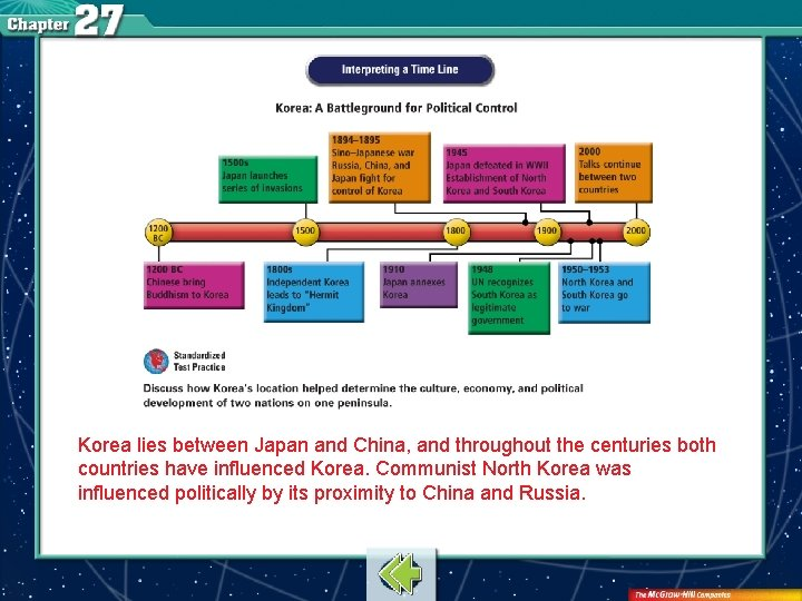 Korea lies between Japan and China, and throughout the centuries both countries have influenced