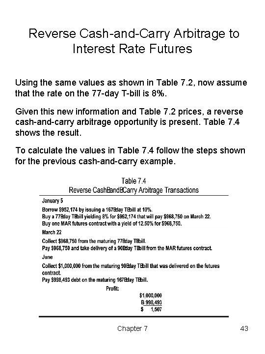 Reverse Cash-and-Carry Arbitrage to Interest Rate Futures Using the same values as shown in