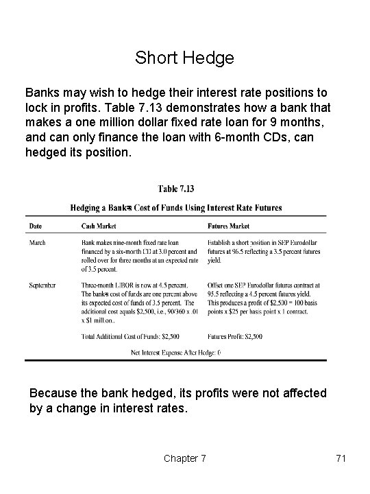 Short Hedge Banks may wish to hedge their interest rate positions to lock in