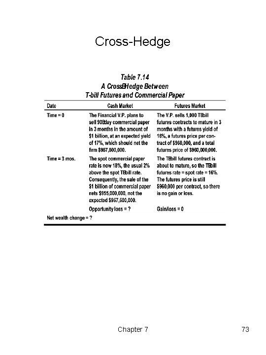 Cross-Hedge Chapter 7 73