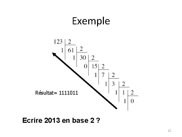 Exemple Résultat= 1111011 Ecrire 2013 en base 2 ? 11