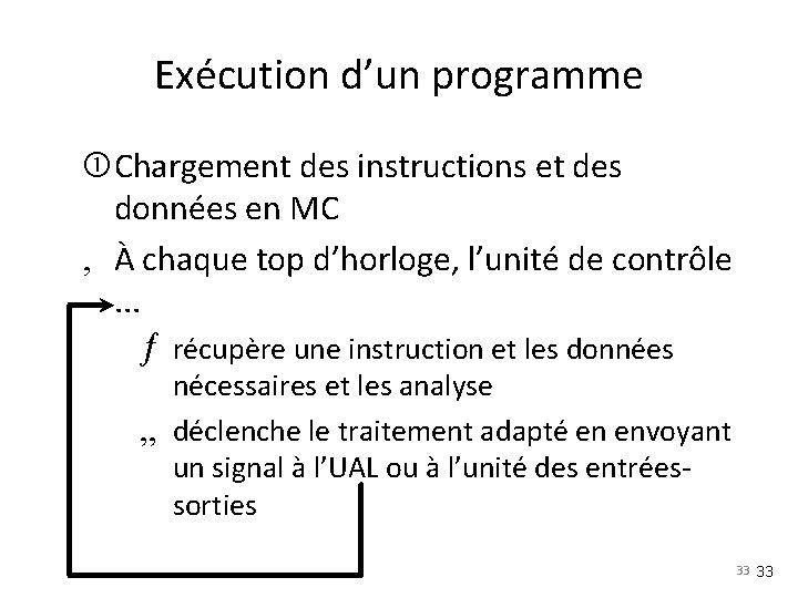 Exécution d'un programme Chargement des instructions et des données en MC ' À chaque