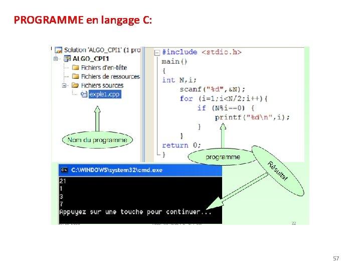 PROGRAMME en langage C: 57